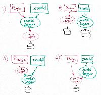 xrootd-logging-options.jpg