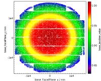 focalplane_vs_Jacobian_flat.png