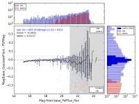 plot-v904028-mag_base_GaussianFlux-psfMagHist_preFix.png