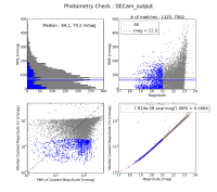 DECam_output_check_photometry.png