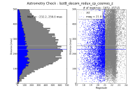 lsst8_decam_redux_cp_cosmos_z_check_astrometry.png