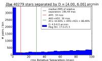 lsst8_decam_redux_cp_cosmos_z_AM1_D_5_ARCMIN_17.0-21.5.png