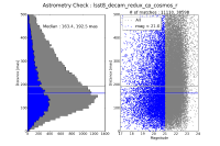lsst8_decam_redux_cp_cosmos_r_check_astrometry.png