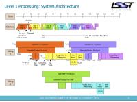 L1ProcessingArchitecture.png