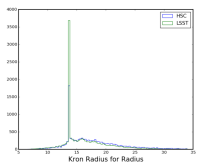 kron_radius_for_radius.png