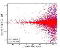 cmodel_diff_vs_mag_blend.png