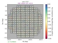 compareVisit-v1322-diff_base_PsfFlux-sky_PanSTARRS.png
