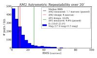 Cfht_output_r_AM2_D_20_arcmin_17.0_21.5_mag.png