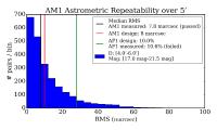 Cfht_output_r_AM1_D_5_arcmin_17.0_21.5_mag.png