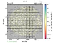 plot-t0-HSC-I-mag_modelfit_CModel-sky-stars.png