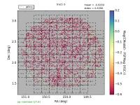 plot-t0-HSC-I-mag_modelfit_CModel-sky-gals.png