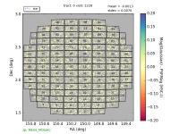 plot-v1228-mag_base_GaussianFlux-sky-stars.png