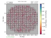 plot-v1228-mag_base_GaussianFlux-sky-gals.png