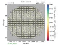 plot-v1228-hsmTrace_-sky-stars.png
