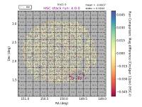 compare-t0-HSC-I-diff_base_CircularApertureFlux_12_0-sky-stars.png