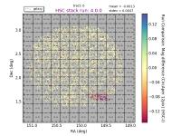 compare-t0-HSC-I-diff_base_CircularApertureFlux_12_0-sky-gals.png