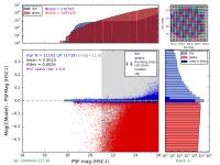 plot-t0-HSC-I-mag_modelfit_CModel-psfMagHist_HSC_Stack.png