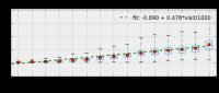 pg-obj-select-old-index.png
