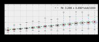 pg-obj-update-new-index.png