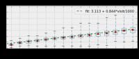 my-obj-update-old-index.png