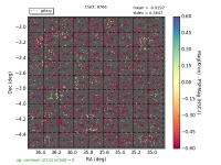 plot-t8766-HSC-I-mag_ext_photometryKron_KronFlux-sky-gals.png