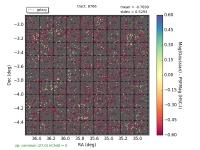 plot-t8766-HSC-I-mag_base_GaussianFlux-sky-gals.png
