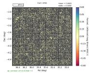 plot-t8766-HSC-I-compareUnforced_ext_photometryKron_KronFlux-sky-gals.png