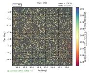 plot-t8766-HSC-I-trace_-sky-stars.png