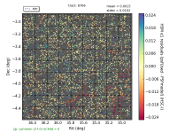 plot-t8766-HSC-I-e1ResidsHsm_-sky-stars.png