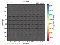plot-t8766-HSC-I-overlap_distance-sky-stars.png