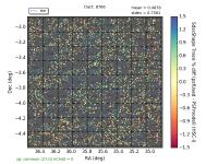 plot-t8766-HSC-I-psfTraceDiff_-sky-stars.png