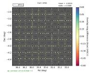 plot-t8766-HSC-I-overlap_ext_photometryKron_KronFlux-sky-gals.png