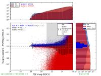 plot-t8766-HSC-I-mag_base_GaussianFlux-psfMagHist.png