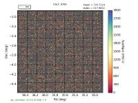 plot-t8766-HSC-I-footNpix-sky-stars.png