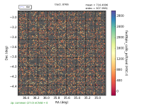 plot-t8766-HSC-I-footNpix_calib_psfUsed-sky-stars.png