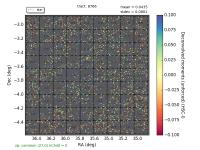 plot-t8766-HSC-I-deconvMom-sky-stars.png