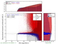 plot-t8766-HSC-I-deconvMom-psfMagHist.png
