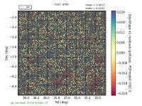 plot-t8766-HSC-I-e1Resids_-sky-stars.png