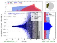 Org_plot-v1993939-deconvMom-psfMagHist.png