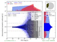 plot-v1993939-deconvMom-psfMagHist.png