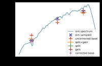 spectrum_N192_K4838.png