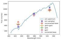 spectrum_N196_K4494.png