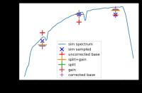 spectrum_N200_G5957.png