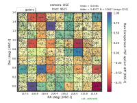 w42_vs_w41_compare-t9615-HSC-I-diff_base_PsfFlux_apCorr-sky-gals.png