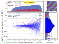 plot-t9697-HSC-G-matches_mag_calib_psf_used-psfMagHist_meas_mosaic.png