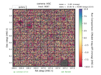 compare-t9697-HSC-I-diff_modelfit_CModel-sky-gals_jointcal_vs_meas_mosaic.png