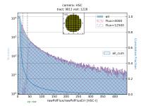 plot-v1228-base_PsfFluxSn-hist.png