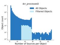 dcr_processed2_objHist.png
