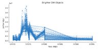 correlated_lightcurves.png