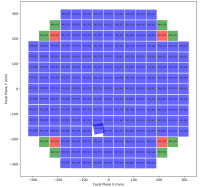 phosim-FPA-offset-ccd.png